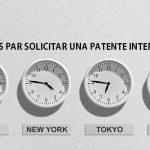 Consejos para solicitar una patente internacional