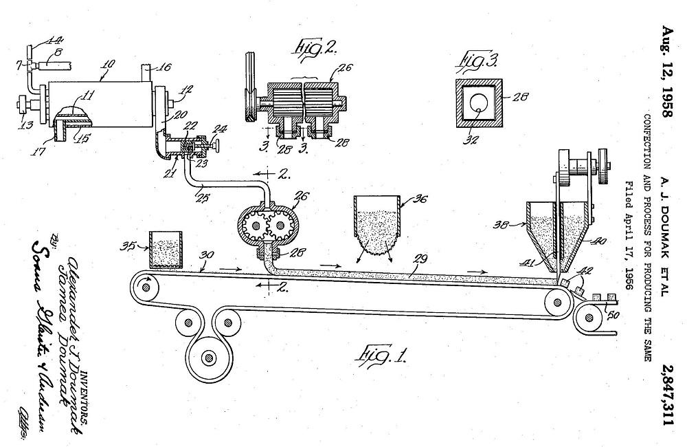 Patente marshmallows